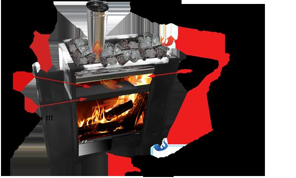 Банные печи с теплообменником в кирове Пластинчатый теплообменник Sondex S62 (пищевой теплообменник) Кызыл